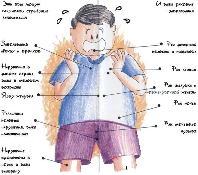 диабете запах изо рта неприятный