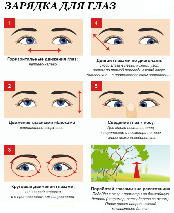 Упражнения для глаз как сделать их больше 268