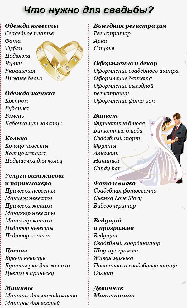Что необходимо для свадьбы по пунктам
