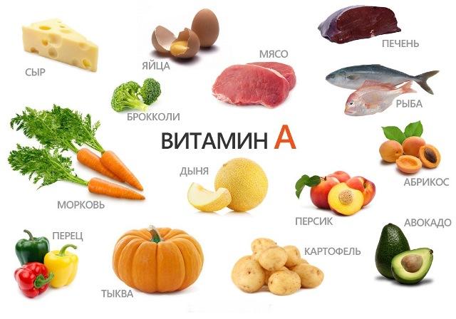 пять продуктов для похудения