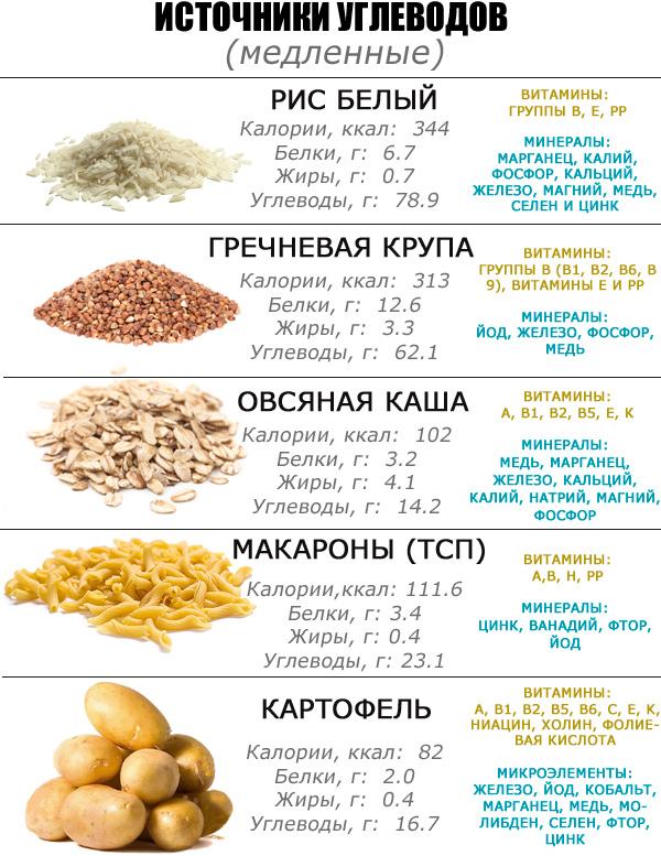 бобовые продукты для похудения