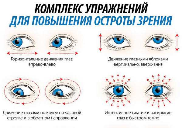 Упражнения поправить зрение