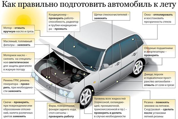 Эксплуатация автомобиля6