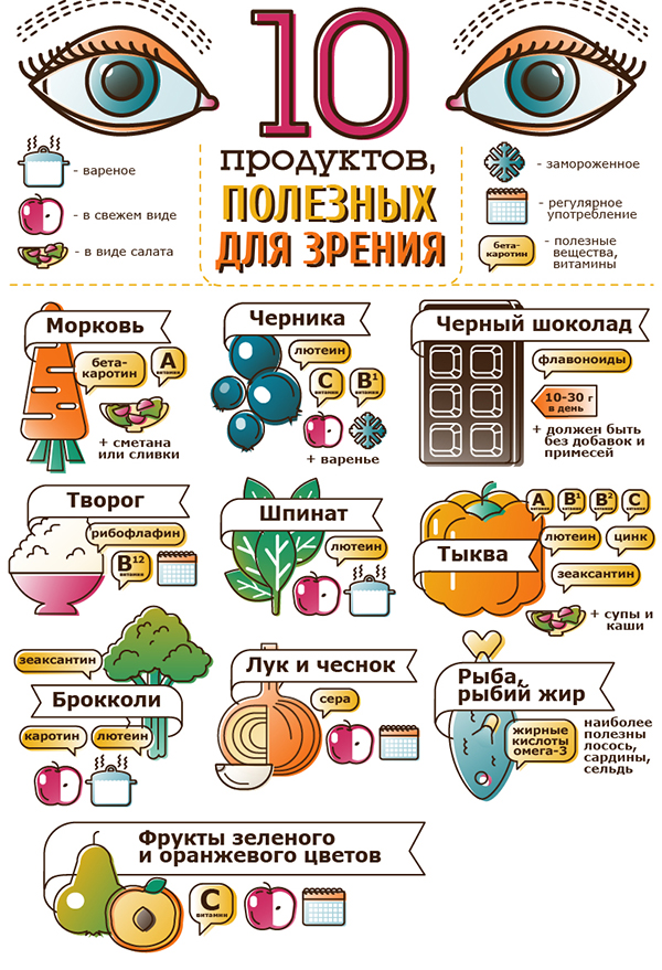 Салон коррекции зрения в иркутске