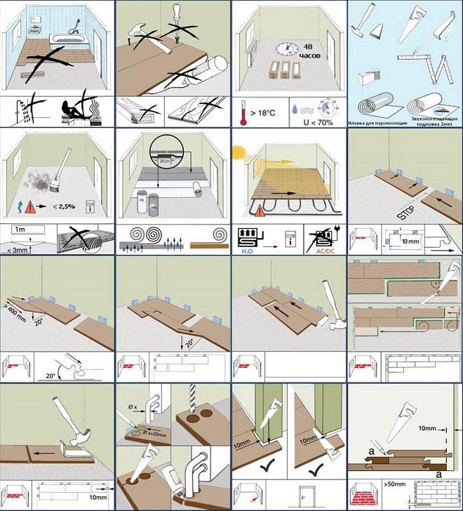 Укладка ламината на фанеру пошаговая инструкция