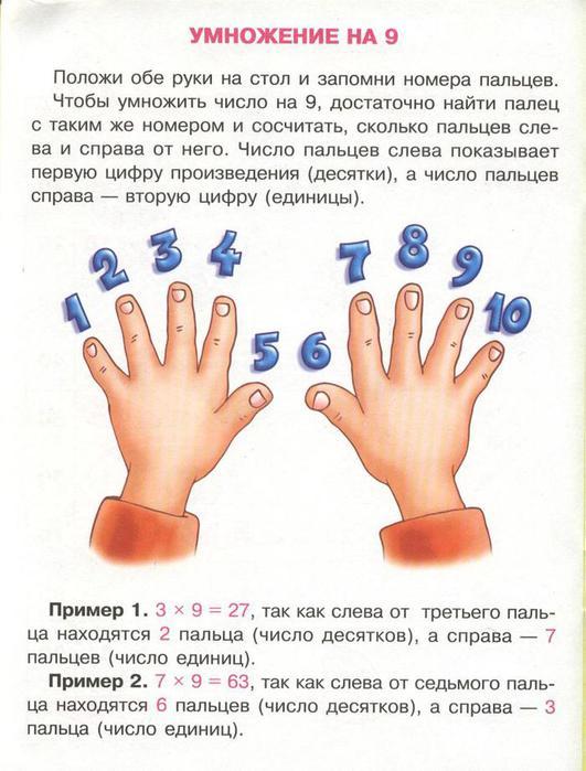 почему ребенок не может запомнить таблицу умножения мех натуральный минус
