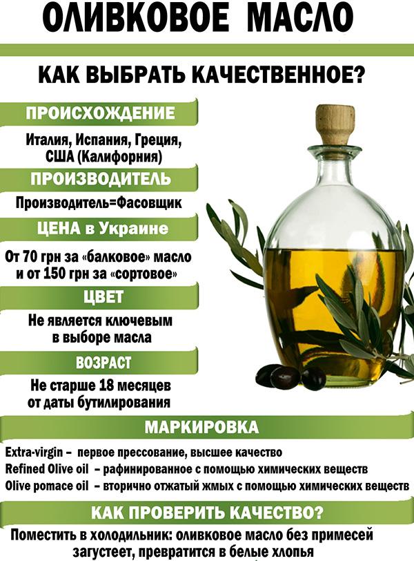 Оливковое масло польза и вред отзывы врачей