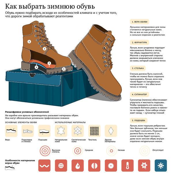 96b5d2852 как правильно выбрать обувь