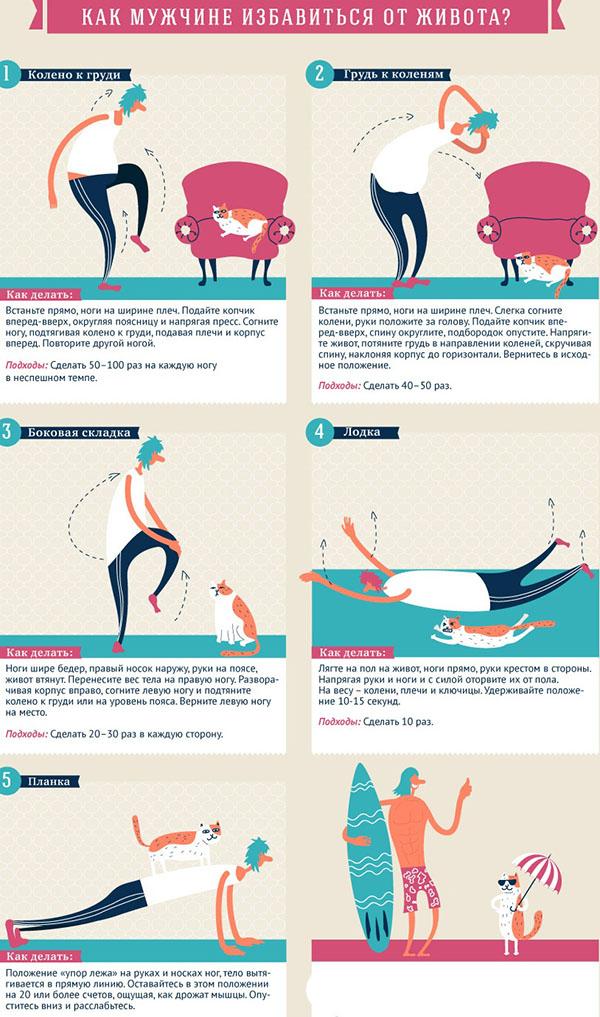 как упражнениями убрать жир колен