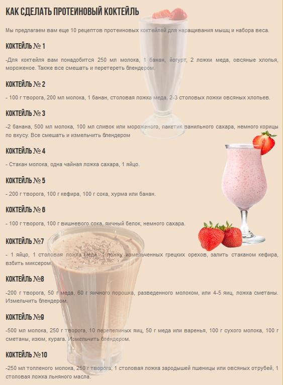 Протеиновые коктейли из продуктов в домашних условиях