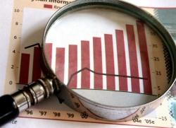 Виды маркетинговых исследований
