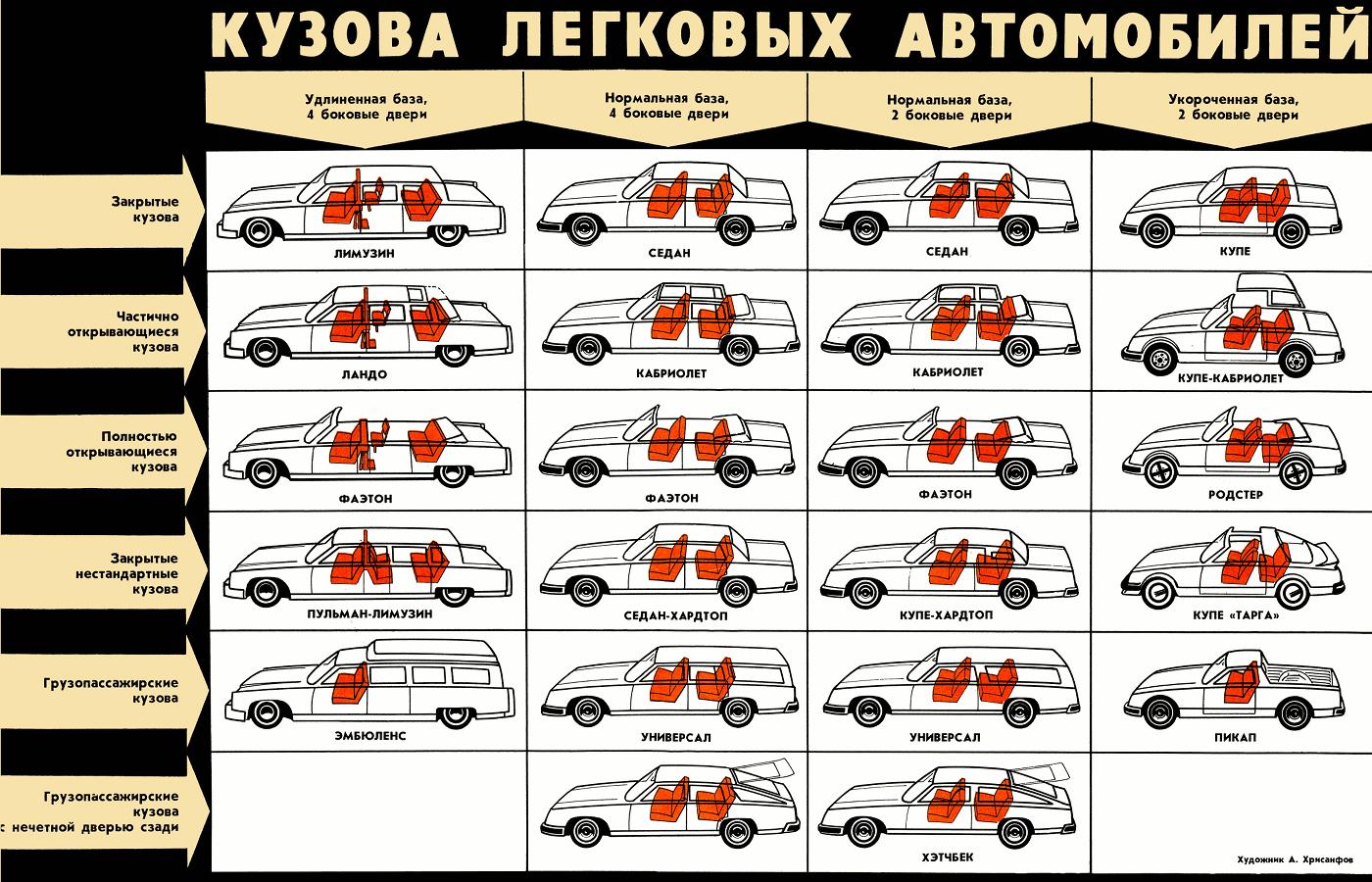 Как узнать модель авто