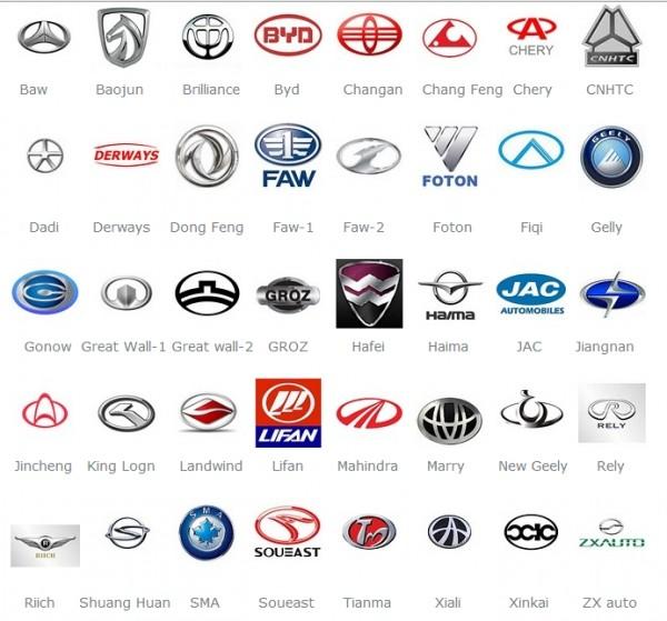 Знаки автомашин румыния королевство